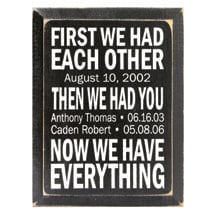 Personalized Now We Have Everything Plaque